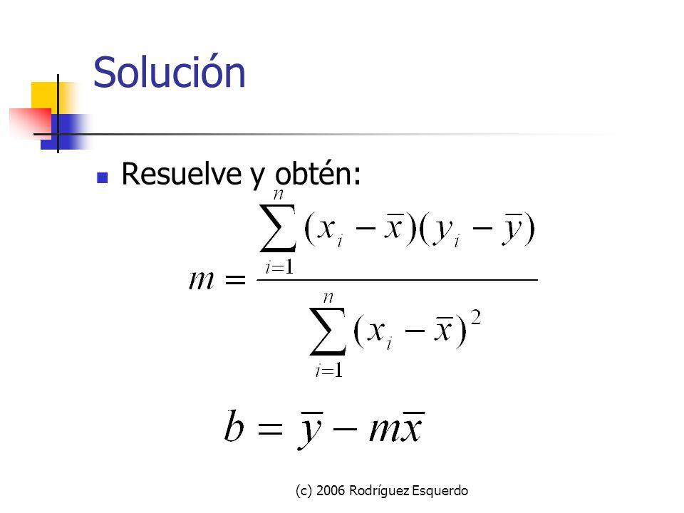 (c) 2006 Rodríguez Esquerdo Ecuaciones normales Resuelve estas dos ecuaciones lineales por b y por m.