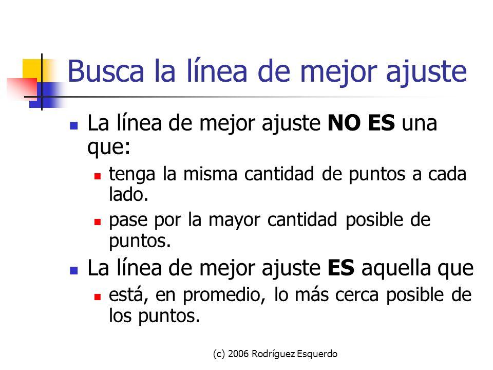 (c) 2006 Rodríguez Esquerdo Medidas de hojas Ejemplo: Toma una muestra de n=16 hojas.