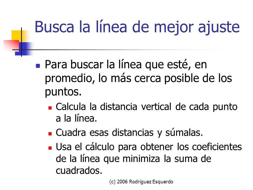 (c) 2006 Rodríguez Esquerdo Busca la línea de mejor ajuste e