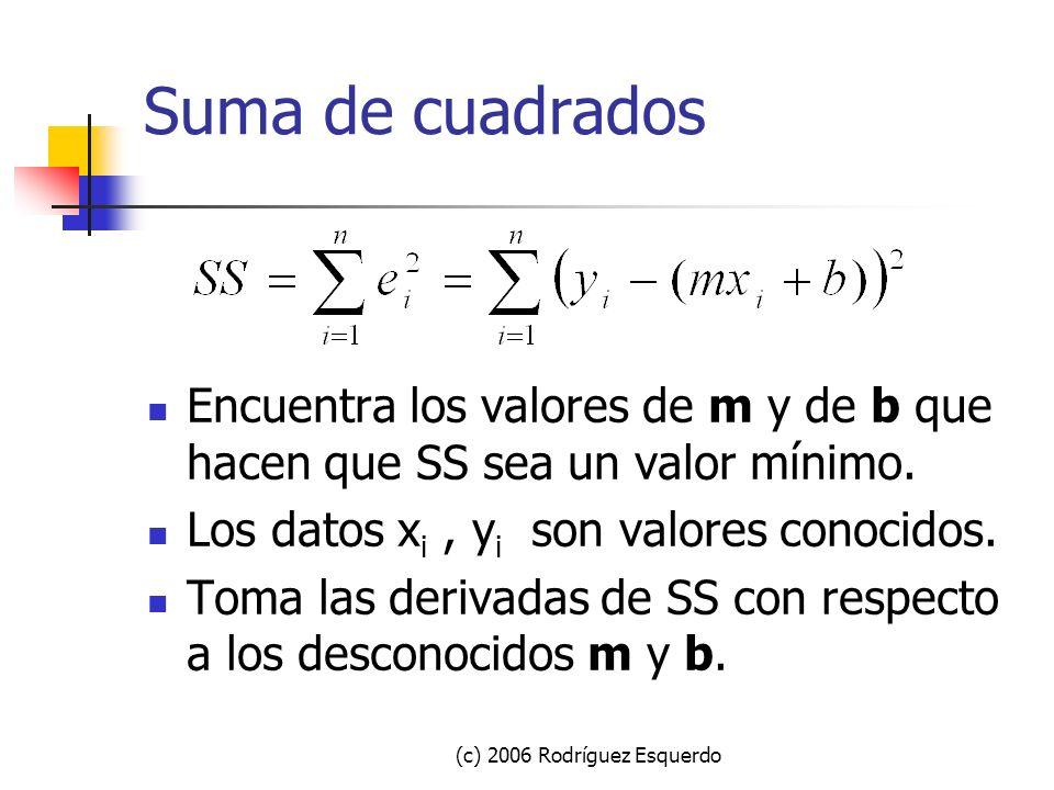 (c) 2006 Rodríguez Esquerdo Línea de Regresión Y = m X + b un punto observado es (x i, y i ), el punto en la línea es (x i, mx i + b) x y (x i, y i ) (x i, mx i +b) e i = y i – (mx i + b) ei2ei2