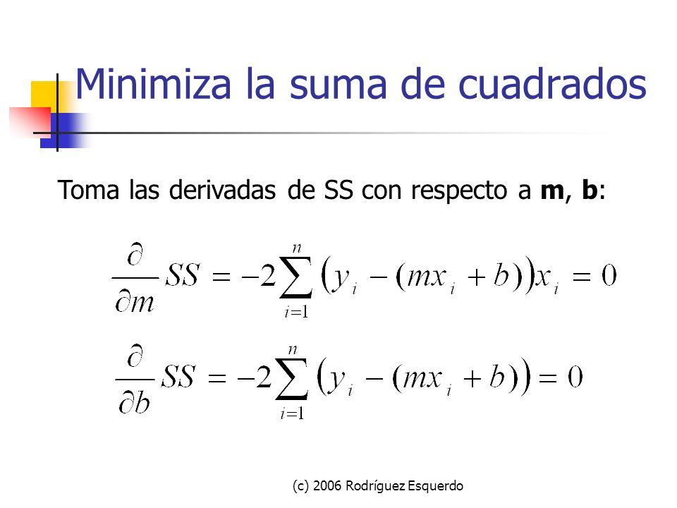 (c) 2006 Rodríguez Esquerdo Suma de cuadrados Encuentra los valores de m y de b que hacen que SS sea un valor mínimo.