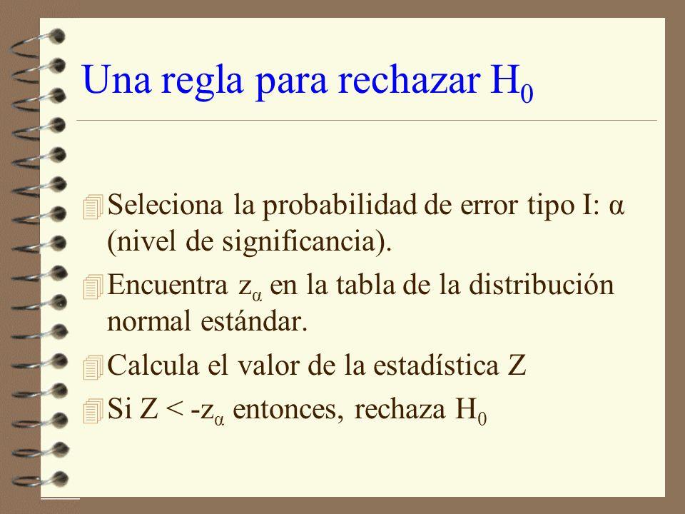 Prueba de hipótesis 4 Si H 0 es cierta: –P( Z < -1.645) =.05 –P( Z < -1.96) =.025 –P( Z < -2.33) =.01 4 En general, si H 0 es cierta: P( Z < z α ) = α.