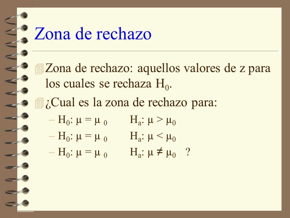 Zona de rechazo - 1.645 P(Z<-1.645) =.05 Si Z < -1.645 rechaza H 0 al nivel del 5% de significancia -z.05 = -1.645