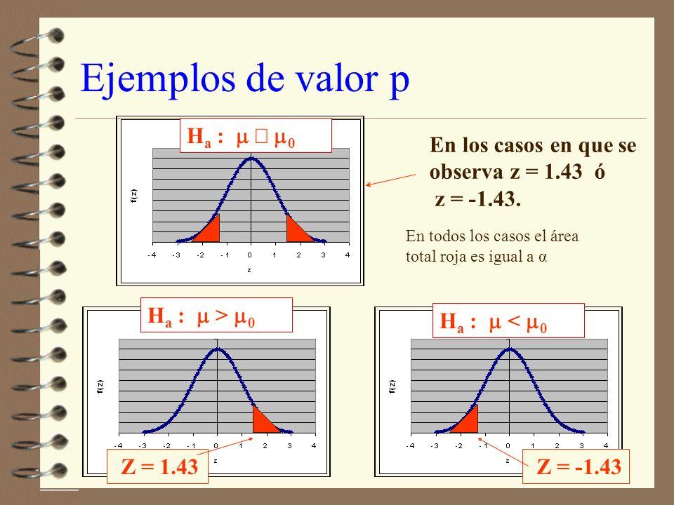 Valor p de la prueba 4 Es la probabilidad de observar un valor tan extremo de la estadística prueba si se supone que la hipótesis nula es cierta.