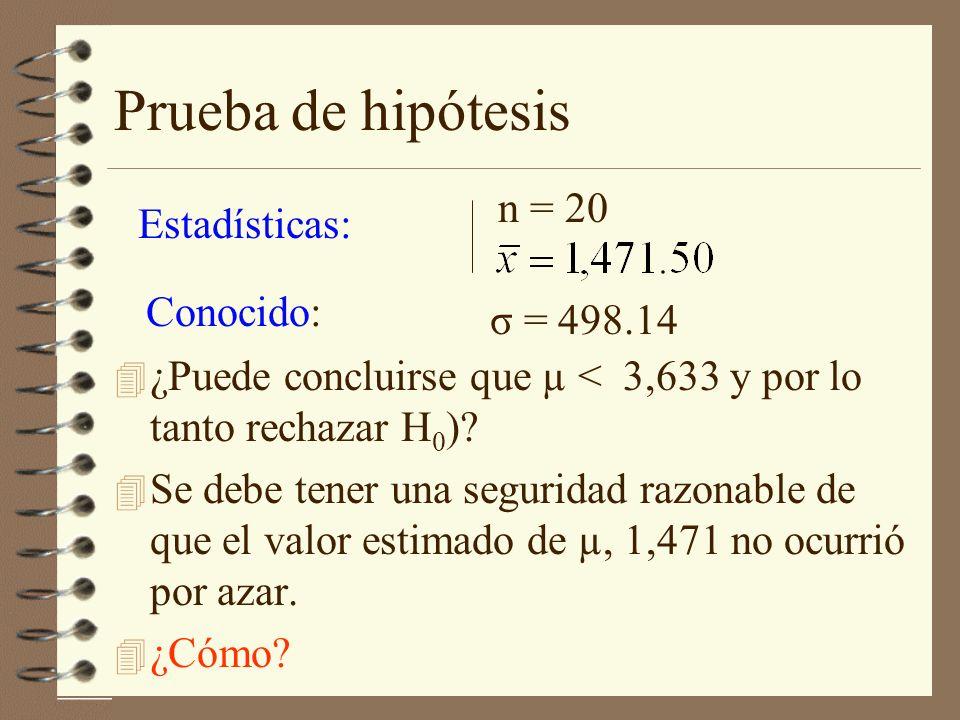 Efectúa la prueba µ 0 = 3,633 σ = 498.14 n = 20 Como z = -19.41 < 1.645 = z.05, se rechaza H 0 al nivel de significancia del 5%.