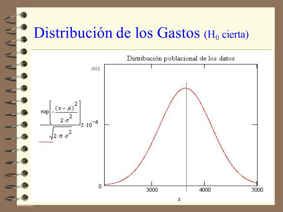 Pruebas en general Si es conocida, los datos son normales, o aplica el Teorema del Límite Central: 4 H 0 : µ = µ 0 H a : µ < µ 0 4 H 0 : µ = µ 0 H a : µ > µ 0 H 0 : µ = µ 0 H a : µ ¹ µ 0 Se compara con z /2 ó z