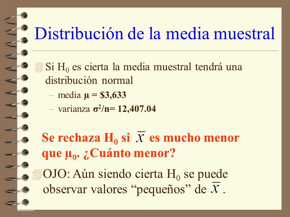 Se rechaza H 0 si es mucho menor que µ 0.¿Cuánto menor.