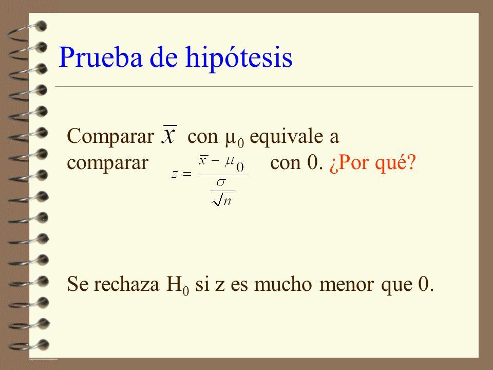 Prueba de hipótesis Comparar con µ 0 equivale a comparar con 0.
