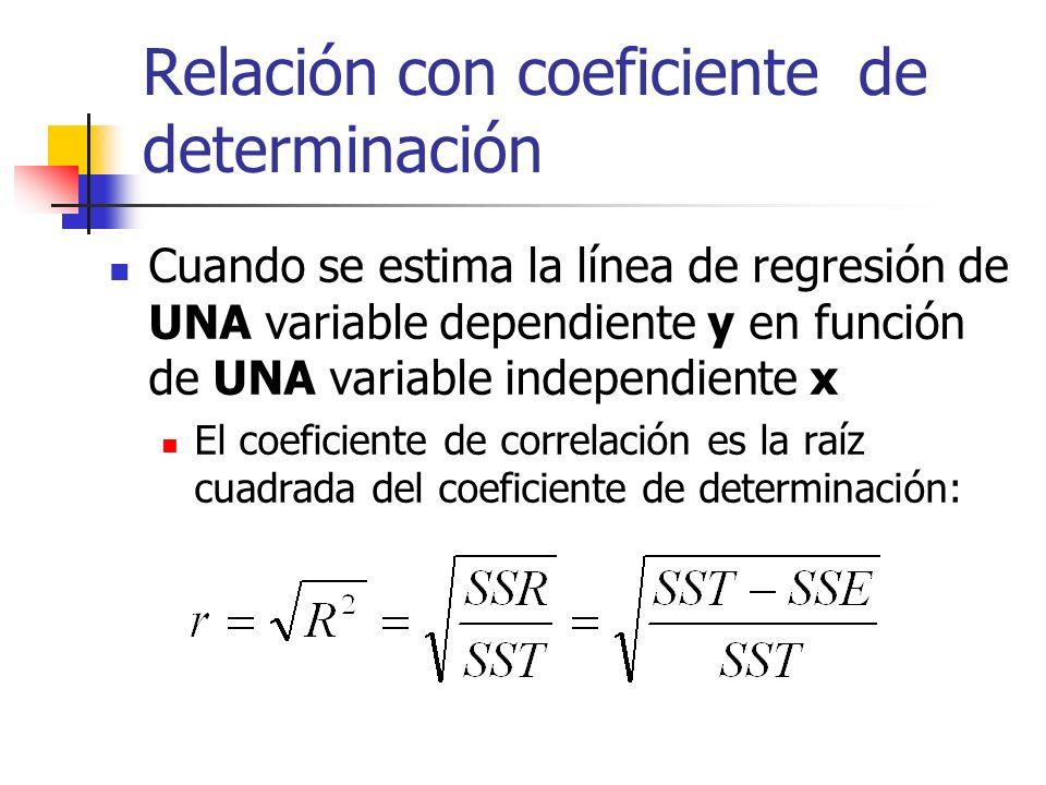 Relación con coeficiente de determinación Cuando se estima la línea de regresión de UNA variable dependiente y en función de UNA variable independiente x El coeficiente de correlación es la raíz cuadrada del coeficiente de determinación: