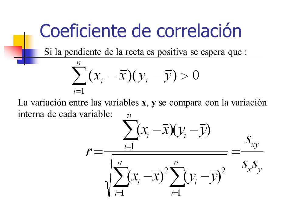 Coeficiente de correlación Si la pendiente de la recta es positiva se espera que : La variación entre las variables x, y se compara con la variación interna de cada variable: