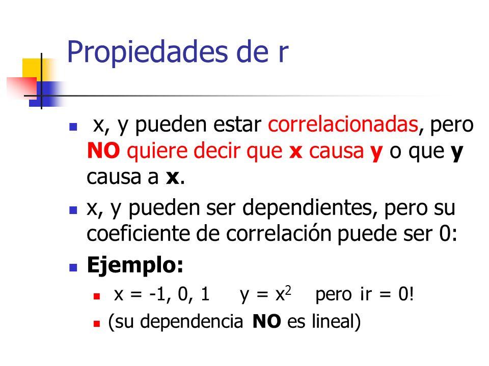 Propiedades de r x, y pueden estar correlacionadas, pero NO quiere decir que x causa y o que y causa a x.