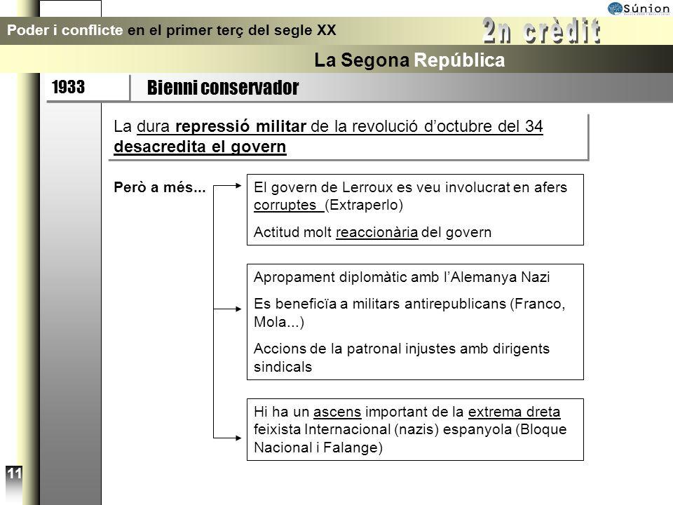 1933 Bienni conservador Poder i conflicte en el primer terç del segle XX La Segona República 10 Alcalà Zamora encarrega govern a A. Lerroux (P. Radica