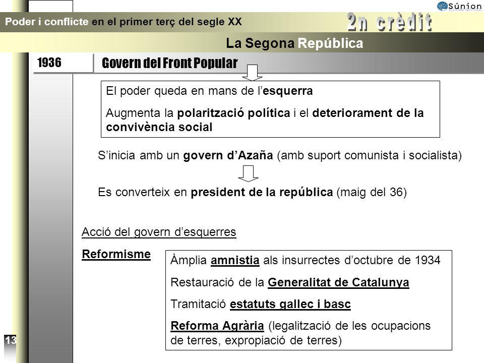 1933 Bienni conservador Poder i conflicte en el primer terç del segle XX La Segona República 12 Aquesta situació desacredita el govern de dretes això