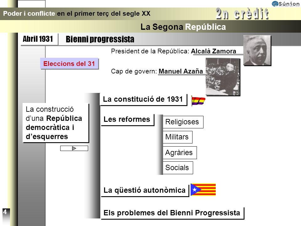 Juliol 1936 1933 1936 Abril 1931 Bienni progressista Bienni conservador Govern del Front Popular Constitució de 1931 Reformes Revolució de 1934 Conspi