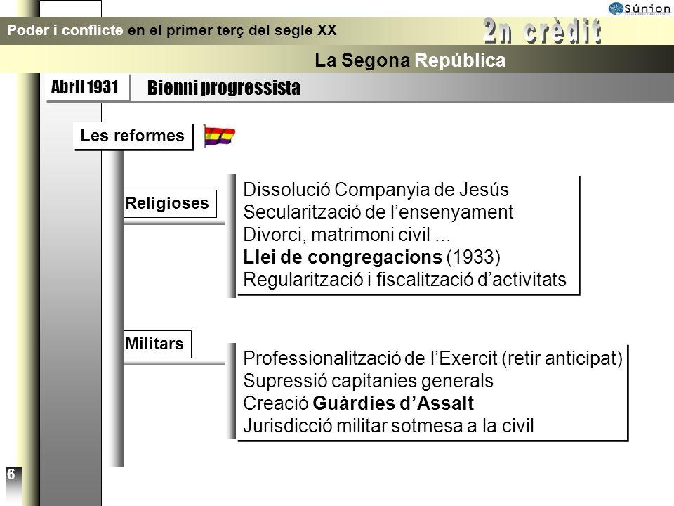 Abril 1931 Bienni progressista Poder i conflicte en el primer terç del segle XX La Segona República 5 La constitució de 1931 Democràtica (sufragi univ