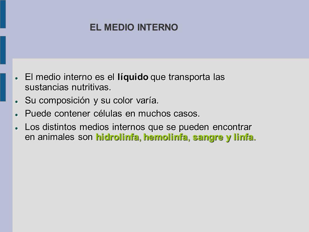 EL MEDIO INTERNO El medio interno es el líquido que transporta las sustancias nutritivas. El medio interno es el líquido que transporta las sustancias
