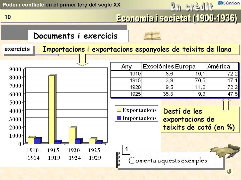 Evolució econòmica espanyola (1900-1931) Expansió 1900-1907 Expansió 1900-1907 Depressió 1908-1912 Depressió 1908-1912 Expansió 1913-1918 Expansió 191