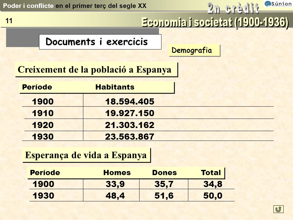 Importacions i exportacions espanyoles de teixits de llana exercicis Comenta aquests exemples 1 1 Poder i conflicte en el primer terç del segle XX 10