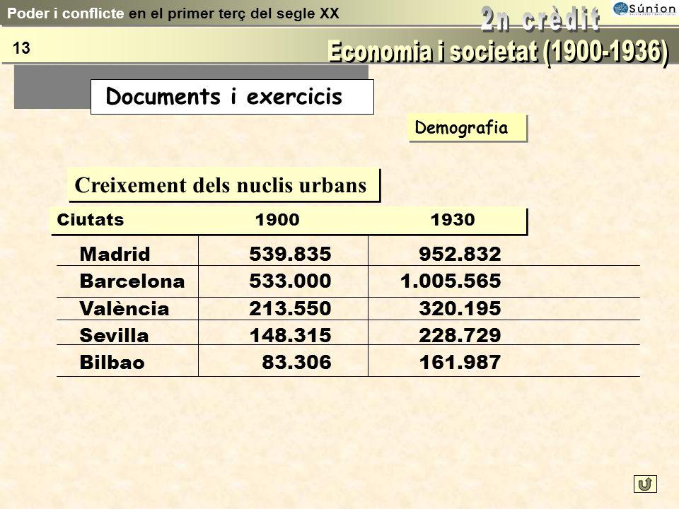 Demografia Creixement natural de la població a Espanya i a Catalunya Període Taxa natalitat (per mil)Taxa mortalitat(per mil) Espanya / Catalunya 1901