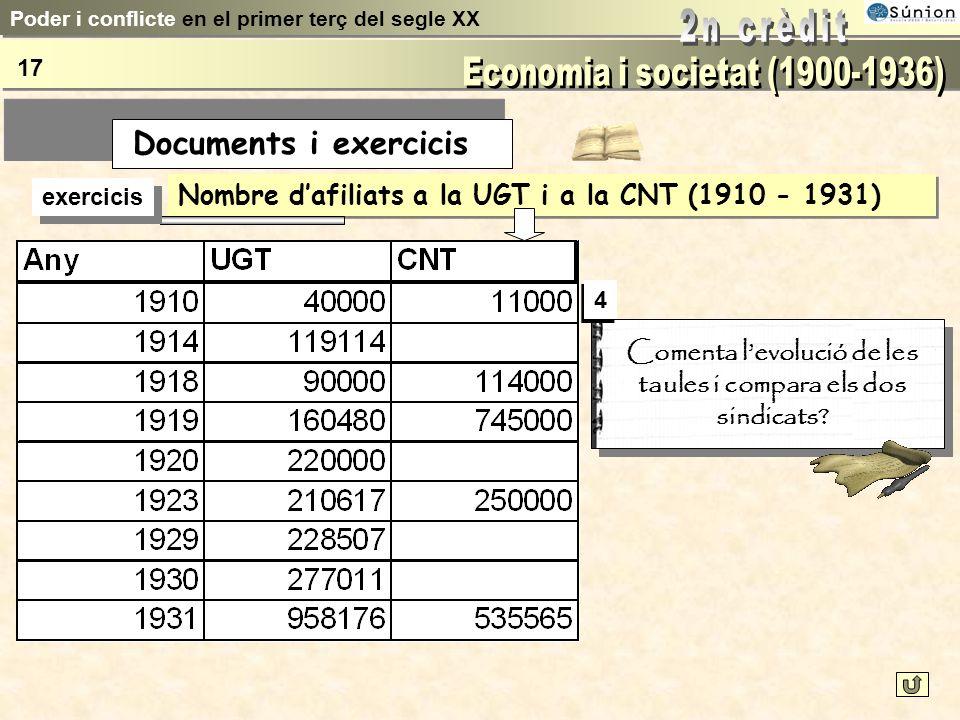 Evolució dels preus al detall a Madrid (pessetes per kg) exercicis Compara les dues fonts i extreu conclusions econòmiques i socials 3 3 Poder i confl