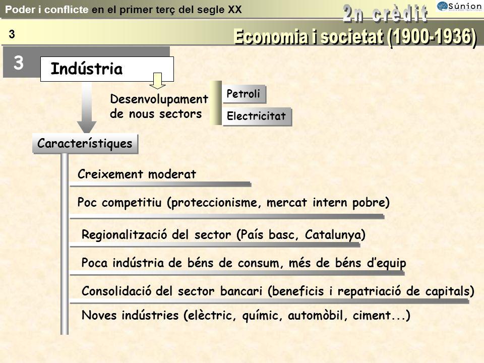 Petroli Electricitat Característiques Creixement moderat Poc competitiu (proteccionisme, mercat intern pobre) Regionalització del sector (País basc, Catalunya) Poca indústria de béns de consum, més de béns dequip Consolidació del sector bancari (beneficis i repatriació de capitals) Noves indústries (elèctric, químic, automòbil, ciment...) Indústria 3 Poder i conflicte en el primer terç del segle XX 3 Desenvolupament de nous sectors