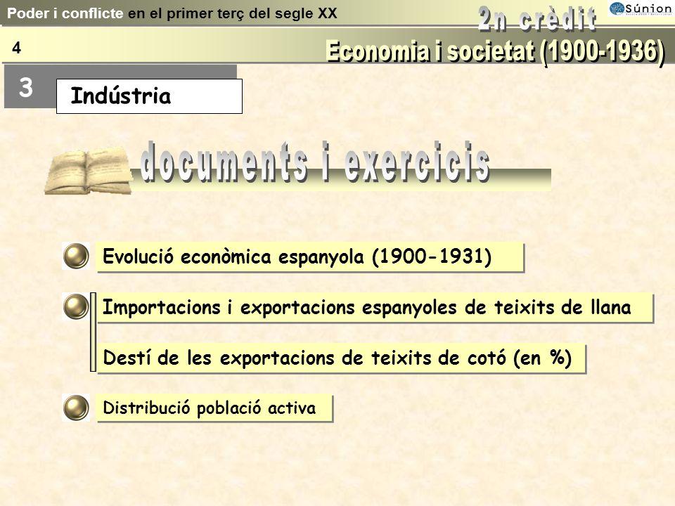 Indústria 3 Poder i conflicte en el primer terç del segle XX 4 Evolució econòmica espanyola (1900-1931) Importacions i exportacions espanyoles de teixits de llana Destí de les exportacions de teixits de cotó (en %) Distribució població activa