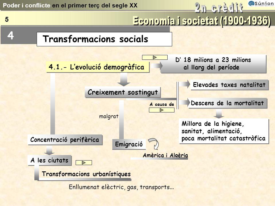 Indústria 3 Poder i conflicte en el primer terç del segle XX 4 Evolució econòmica espanyola (1900-1931) Importacions i exportacions espanyoles de teix