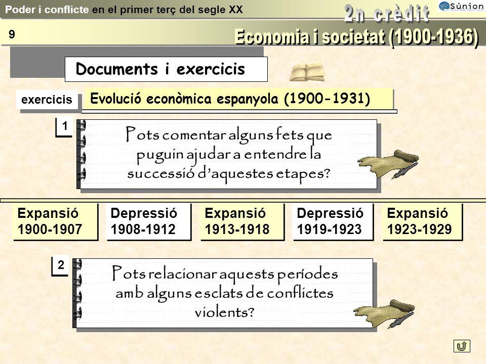 Evolució econòmica espanyola (1900-1931) Expansió 1900-1907 Expansió 1900-1907 Depressió 1908-1912 Depressió 1908-1912 Expansió 1913-1918 Expansió 1913-1918 Depressió 1919-1923 Depressió 1919-1923 Expansió 1923-1929 Expansió 1923-1929 exercicis Pots comentar alguns fets que puguin ajudar a entendre la successió daquestes etapes.