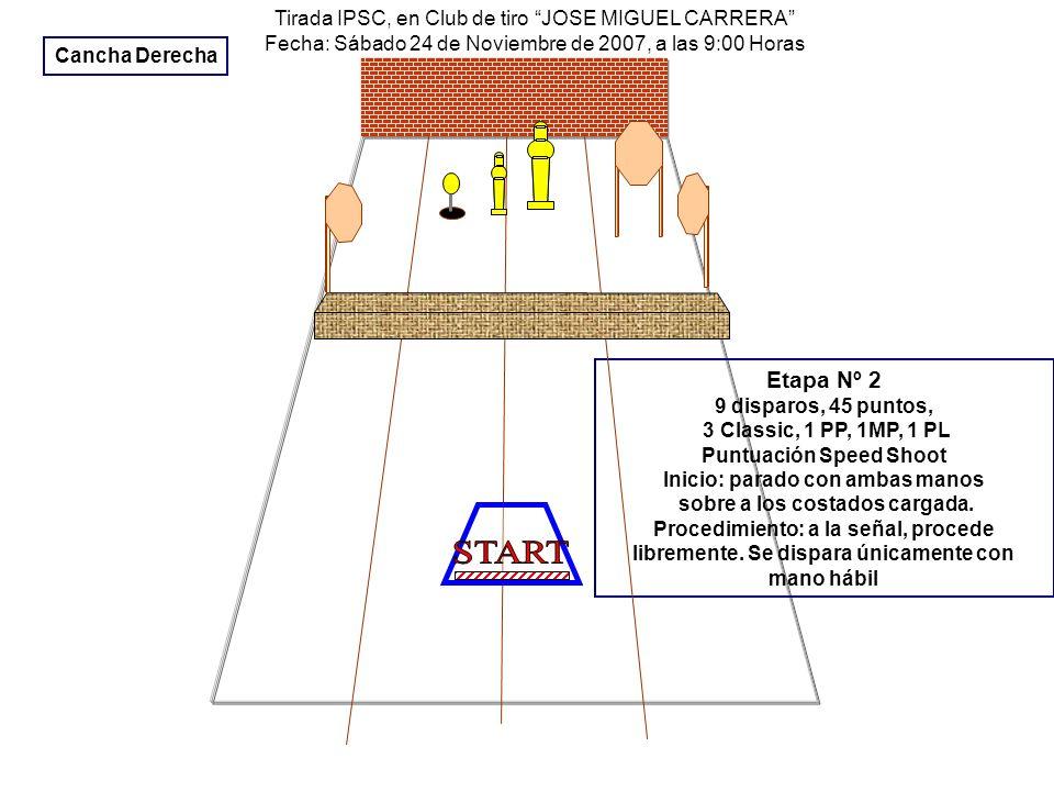 Etapa Nº 3 19 disp, 8 Clasic, 2PP, 1PL Puntuación Comstock, máx 95 Pts Inicio: Parado con ambos pies dentro del Start, erguido, brazos a los costados del cuerpo, arma en la funda descargada Procedimiento: a la señal, procede libremente.