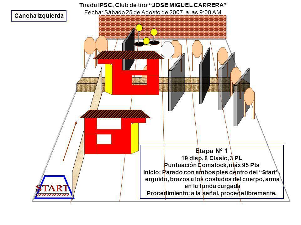Etapa Nº 1 19 disp, 8 Clasic, 3 PL Puntuación Comstock, máx 95 Pts Inicio: Parado con ambos pies dentro del Start, erguido, brazos a los costados del cuerpo, arma en la funda cargada Procedimiento: a la señal, procede libremente.
