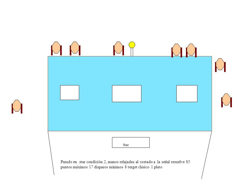Parado en star condición 2, manos relajadas al costado a la señal resuelve 85 puntos máximos 17 disparos mínimos 8 terget clásico 1 plato