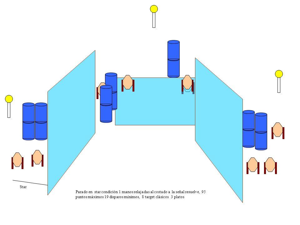 Star Parado en star condición 1 manos relajadas al costado a la señal resuelve, 95 puntos máximos 19 disparos mínimos, 8 target clásicos 3 platos