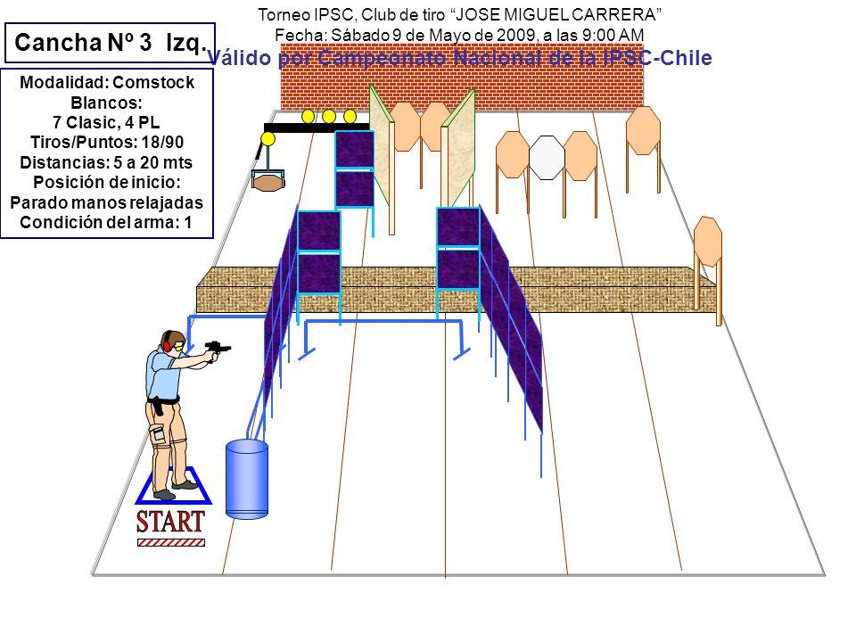 Torneo IPSC, Club de tiro JOSE MIGUEL CARRERA Fecha: Sábado 9 de Mayo de 2009, a las 9:00 AM Válido por Campeonato Nacional de la IPSC-Chile Modalidad: Comstock Blancos: 6 Clasic, 1PP, 1 MP, 1 PL Tiros/Puntos: 15/75 Distancias: 5 a 20 mts Posición de inicio: Parado manos relajadas Condición del arma: 2 Procedimiento: a la señal resuelve, sin salir del rectángulo.