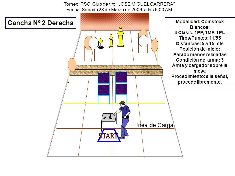 Torneo IPSC, Club de tiro JOSE MIGUEL CARRERA Fecha: Sábado 28 de Marzo de 2009, a las 9:00 AM Modalidad: Comstock Blancos: 4 Clasic, 1PP, 1MP, 1PL Ti