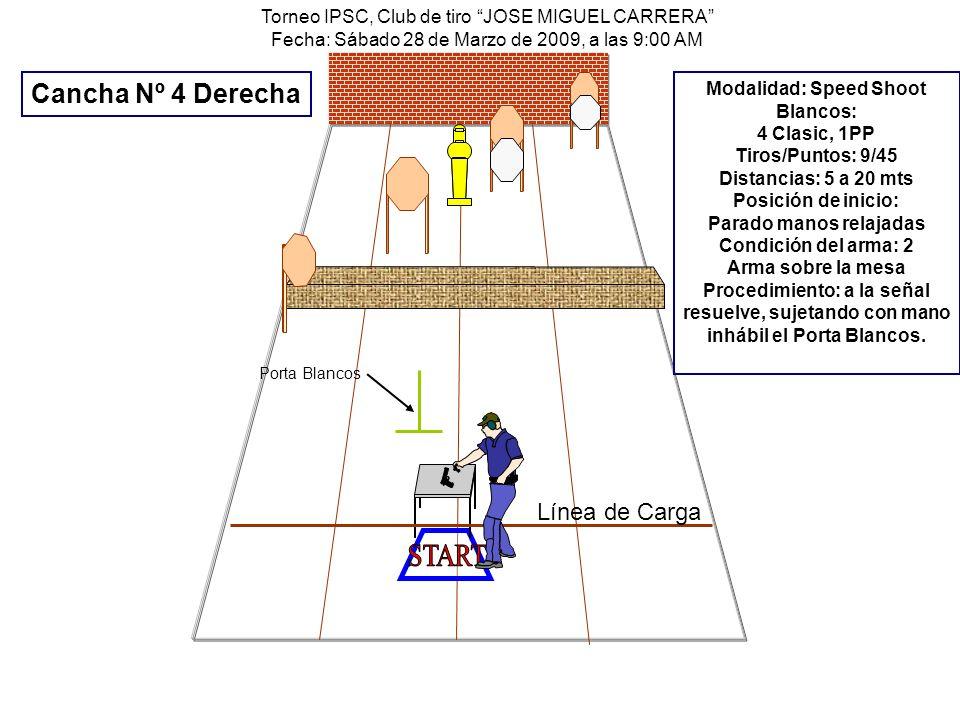 Torneo IPSC, Club de tiro JOSE MIGUEL CARRERA Fecha: Sábado 28 de Marzo de 2009, a las 9:00 AM Modalidad: Speed Shoot Blancos: 4 Clasic, 1PP Tiros/Pun