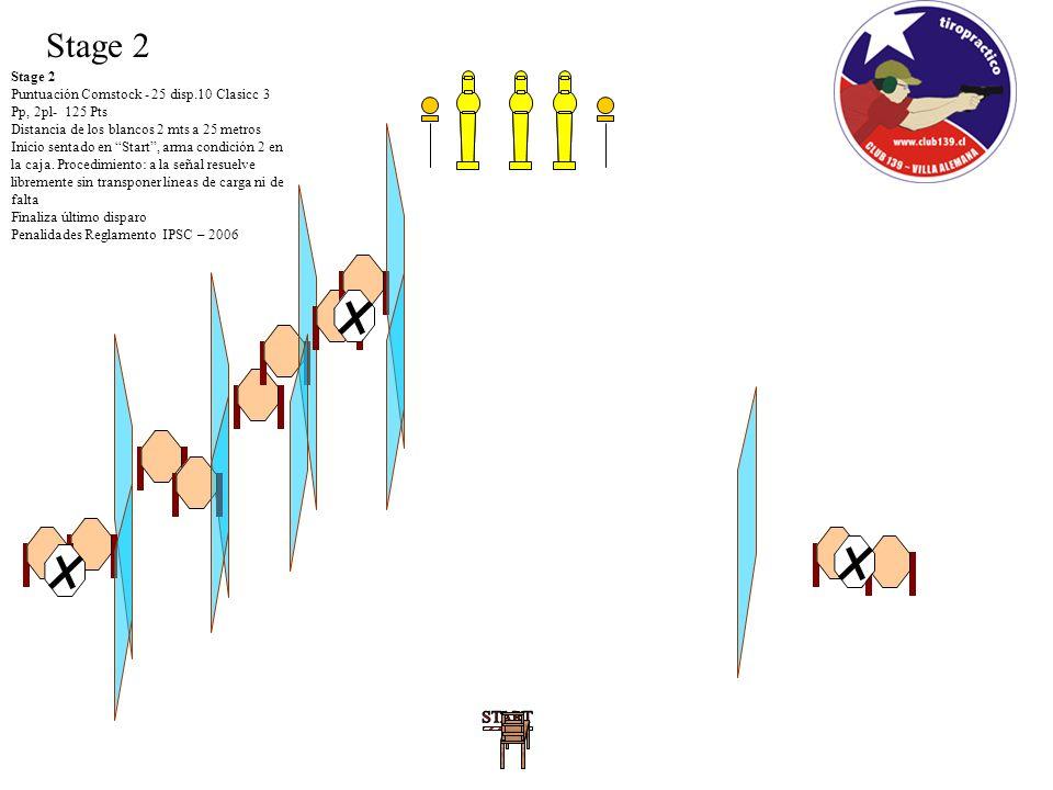 Stage 2 Puntuación Comstock - 25 disp.10 Clasicc 3 Pp, 2pl- 125 Pts Distancia de los blancos 2 mts a 25 metros Inicio sentado en Start, arma condición