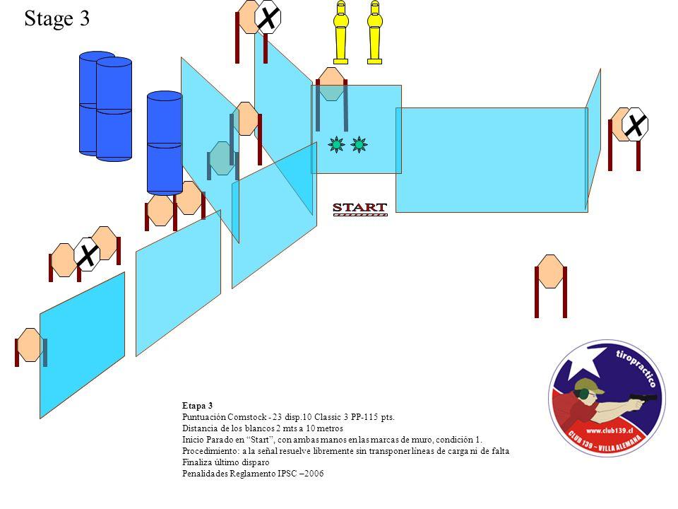 Stage 3 Etapa 3 Puntuación Comstock - 23 disp.10 Classic 3 PP-115 pts. Distancia de los blancos 2 mts a 10 metros Inicio Parado en Start, con ambas ma
