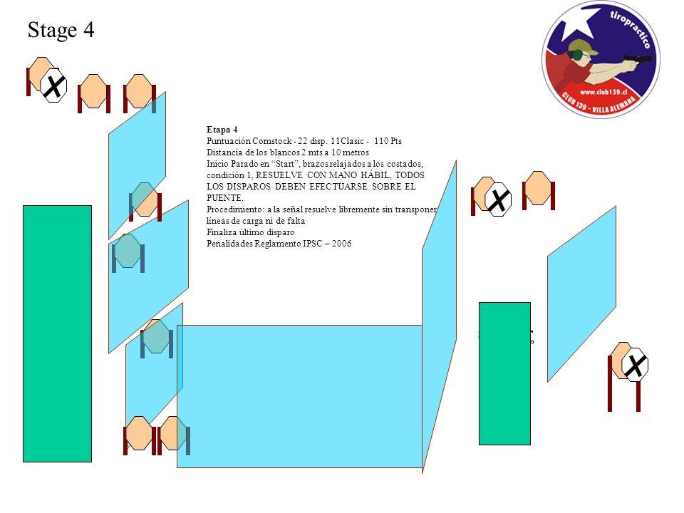 Stage 4 Etapa 4 Puntuación Comstock - 22 disp. 11Clasic - 110 Pts Distancia de los blancos 2 mts a 10 metros Inicio Parado en Start, brazos relajados