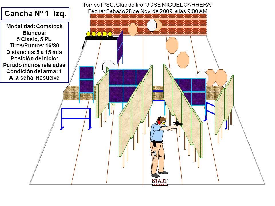 Torneo IPSC, Club de tiro JOSE MIGUEL CARRERA Fecha: Sábado 28 de Nov. de 2009, a las 9:00 AM Modalidad: Comstock Blancos: 5 Clasic, 5 PL Tiros/Puntos