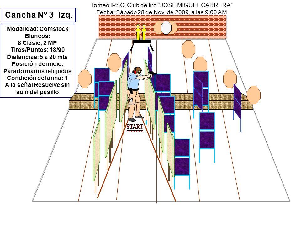 Torneo IPSC, Club de tiro JOSE MIGUEL CARRERA Fecha: Sábado 28 de Nov. de 2009, a las 9:00 AM Modalidad: Comstock Blancos: 8 Clasic, 2 MP Tiros/Puntos