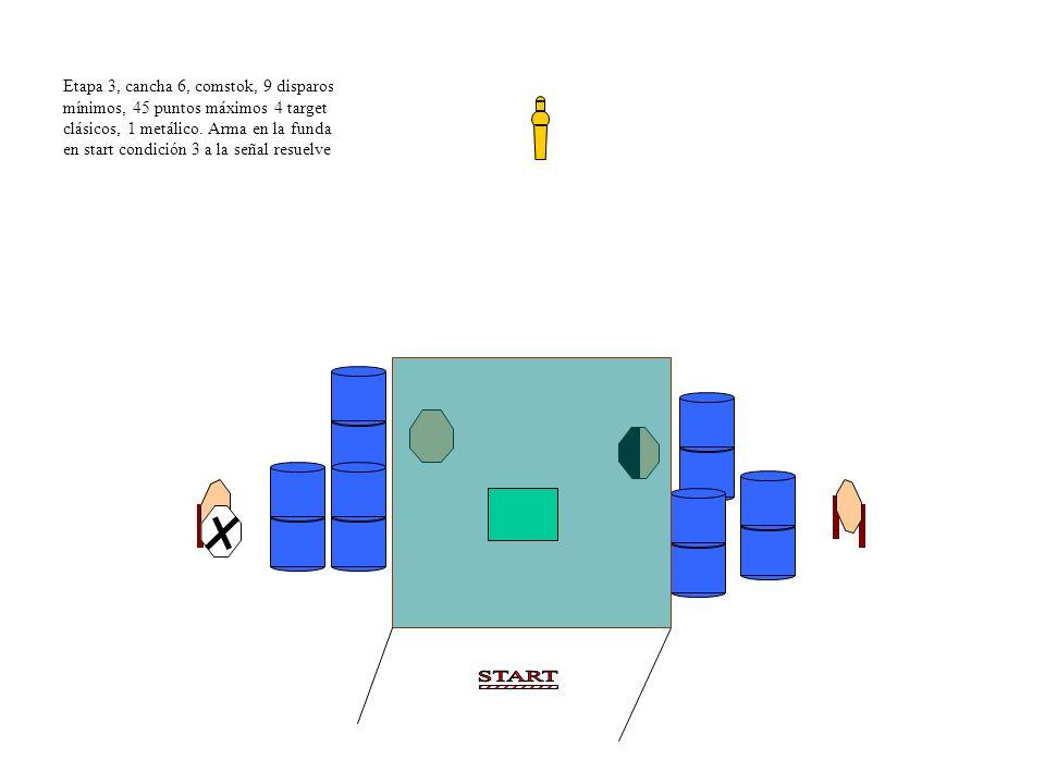 Etapa 3, cancha 6, comstok, 9 disparos mínimos, 45 puntos máximos 4 target clásicos, 1 metálico. Arma en la funda en start condición 3 a la señal resu