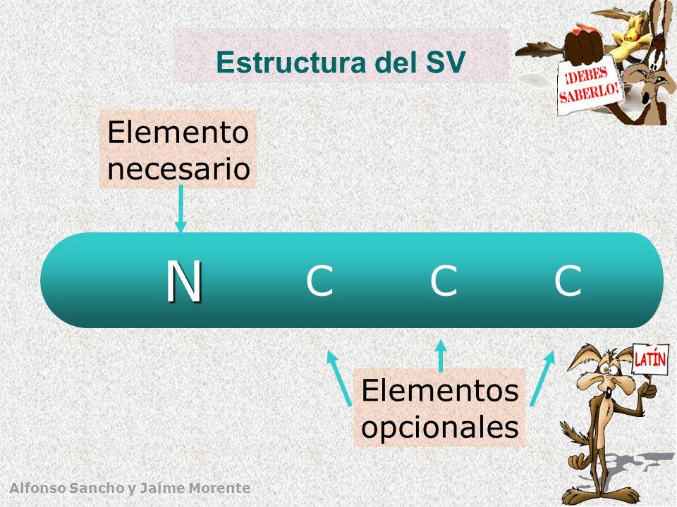 Alfonso Sancho y Jaime Morente El sintagma verbal El sintagma verbal (SV) está constituido por un verbo y unos complementos que, en su conjunto, desem