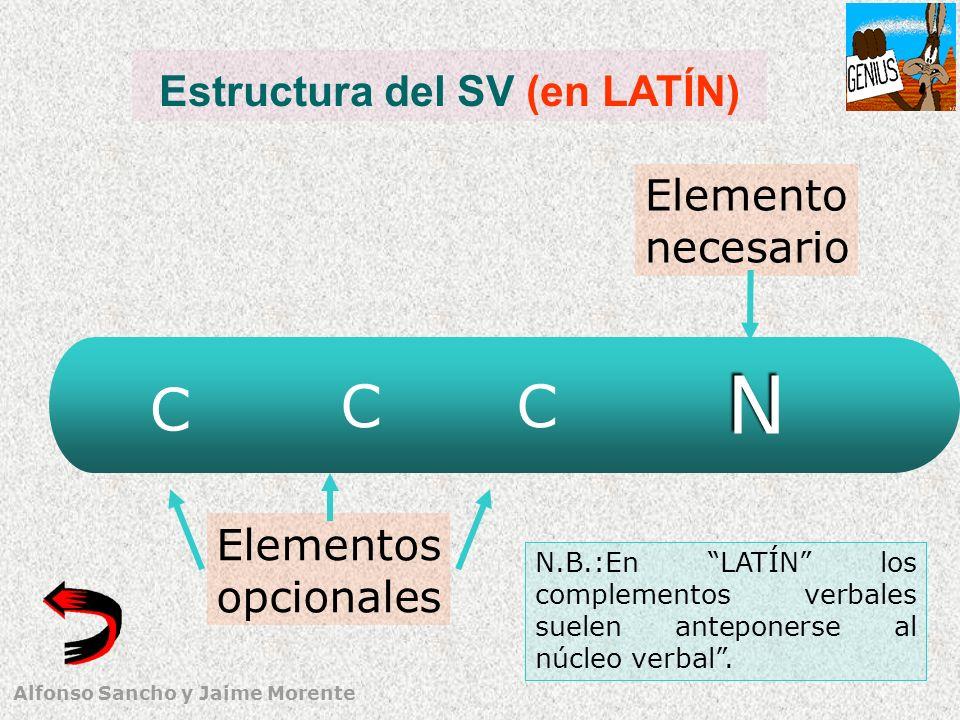 Alfonso Sancho y Jaime Morente Estructura del SV (en LATÍN) N Elementos opcionales Elemento necesario CC C N.B.:En LATÍN los complementos verbales suelen anteponerse al núcleo verbal.