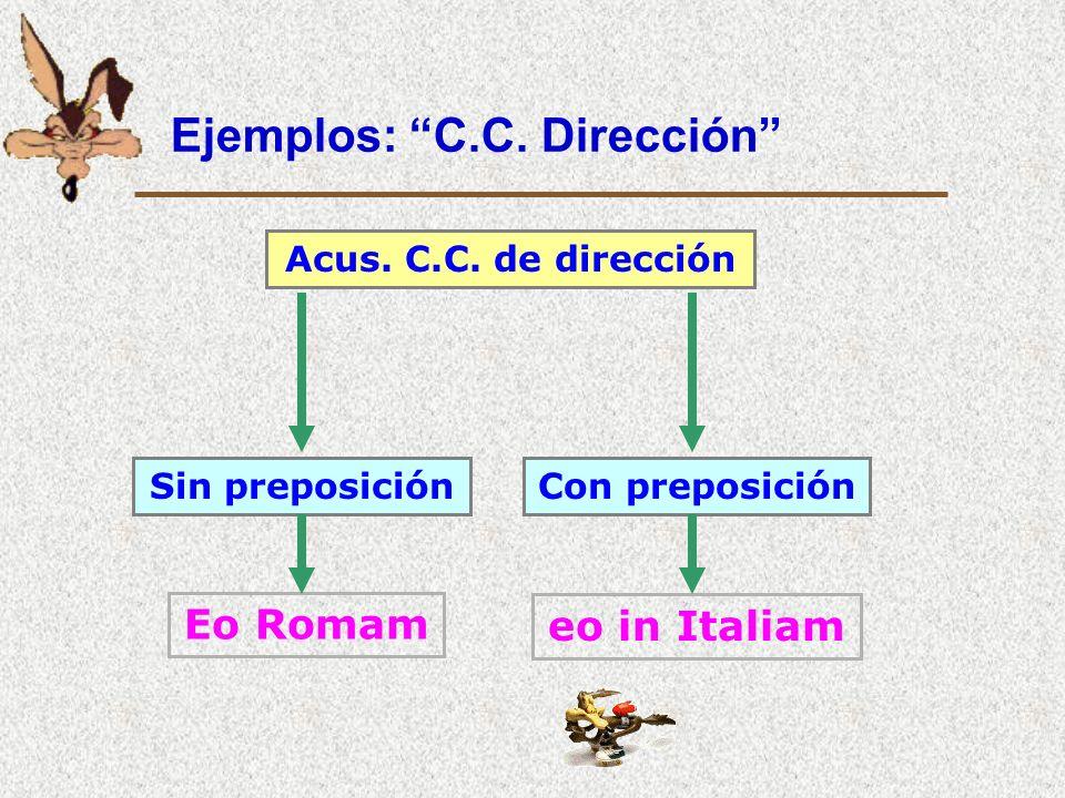 Ejemplo: C.D. Interno (II) Acus. interno Semántico pugno proelium