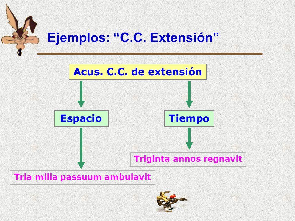 Ejemplos: C.C. Dirección Acus. C.C. de dirección Eo Romam eo in Italiam Sin preposiciónCon preposición