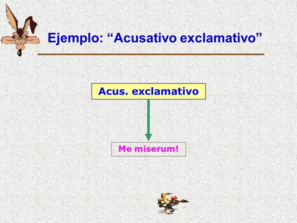 Ejemplo: Acusativo de relación Acus. de relación Homo post terga manus vinctus
