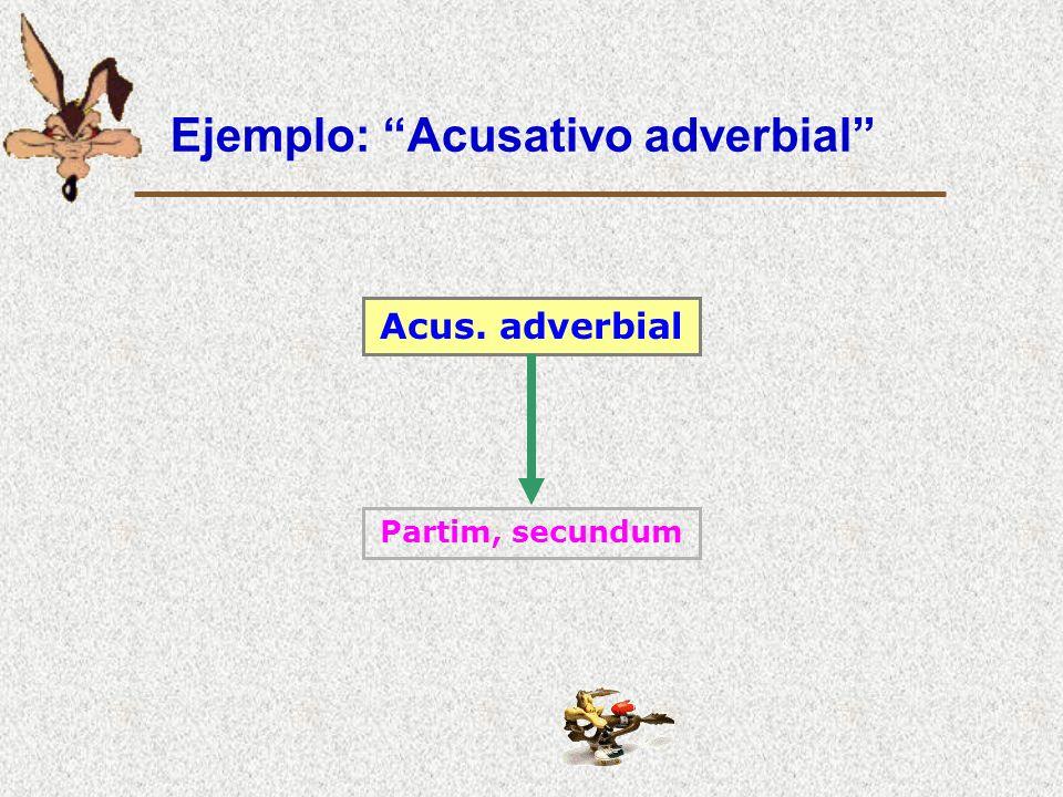 Ejemplo: Acusativo exclamativo Acus. exclamativo Me miserum!