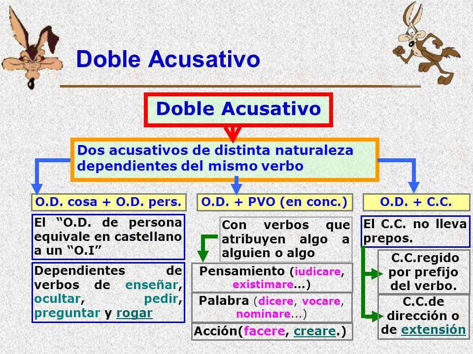 Ejemplo: Doble Acusativo (I) O.D. cosa + O.D. persona Te tua fata docebo