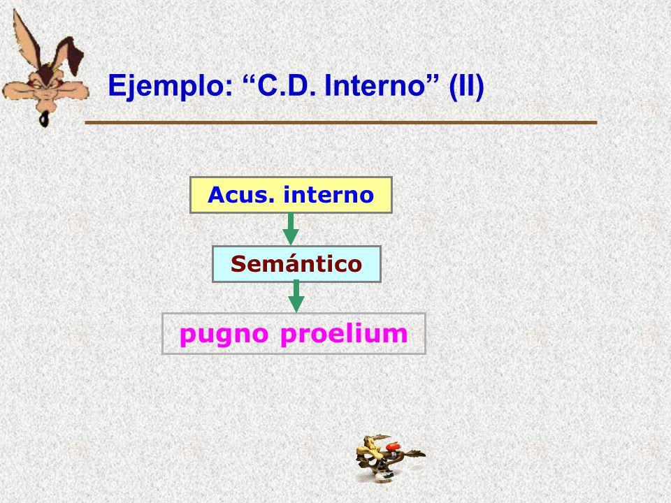 Ejemplo: C.D. Interno (I) Acus. interno Etimológico pugno pugnam