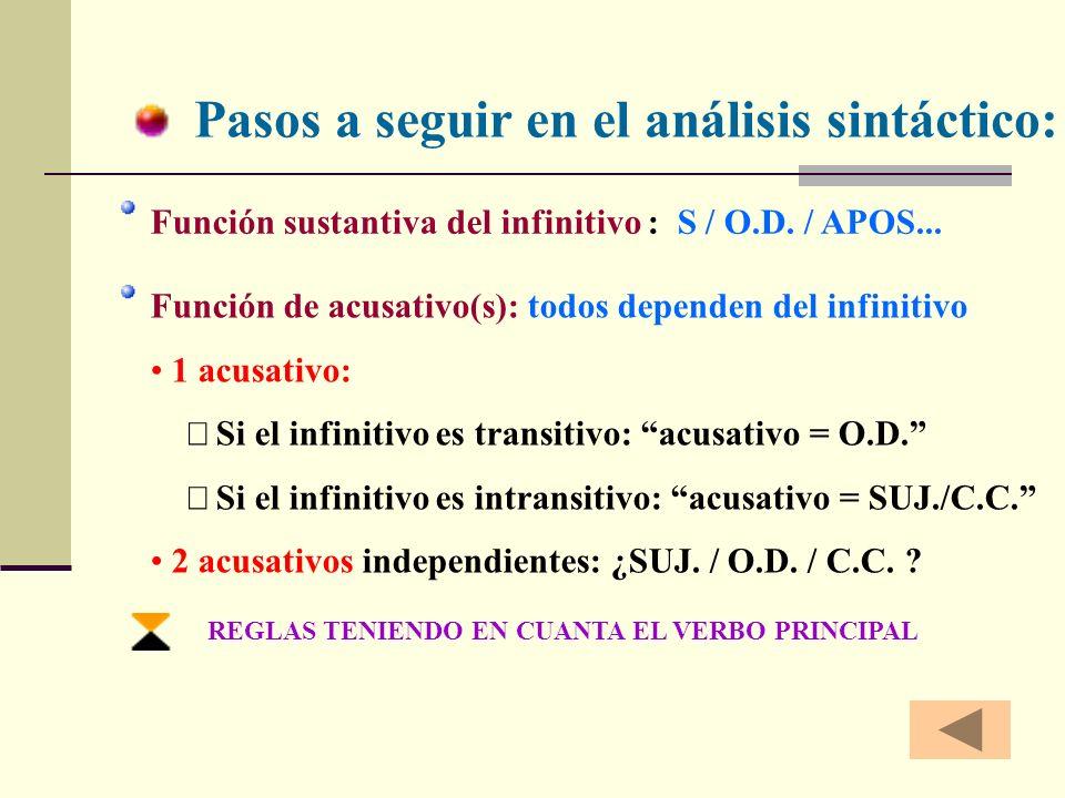 Tipos de INFINITIVO: Concertado Sin sujeto en acusativo SUJ. vp = SUJ. inf (nominativo) No concertado Con sujeto en acusativo SUJ. vp SUJ. inf (acusat